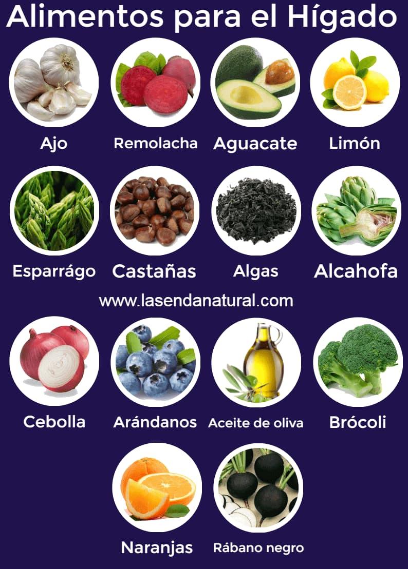 alimentos para el hígado